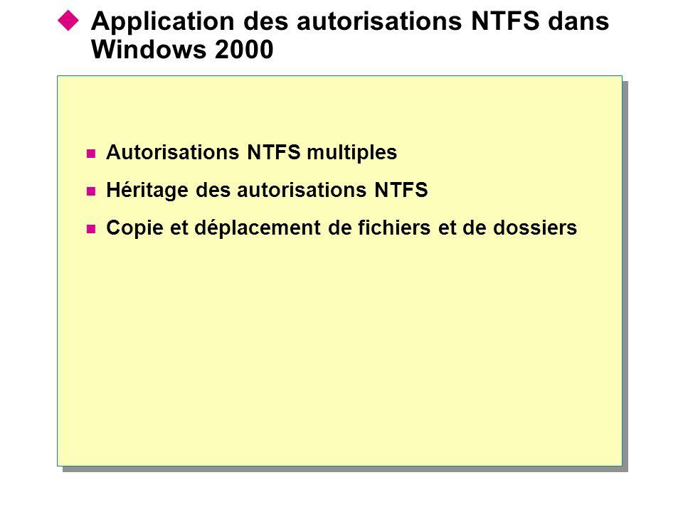 Application des autorisations NTFS dans Windows 2000 Autorisations NTFS multiples Héritage des autorisations NTFS Copie et déplacement de fichiers et