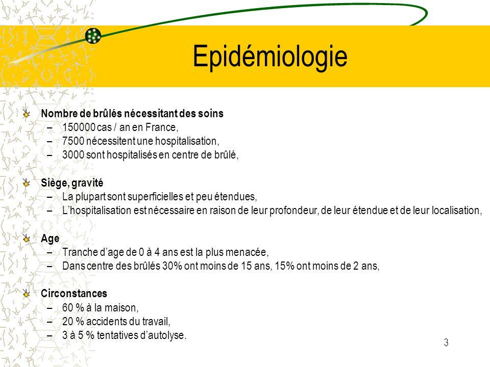 3 Epidémiologie Nombre de brûlés nécessitant des soins –150000 cas / an en France, –7500 nécessitent une hospitalisation, –3000 sont hospitalisés en c