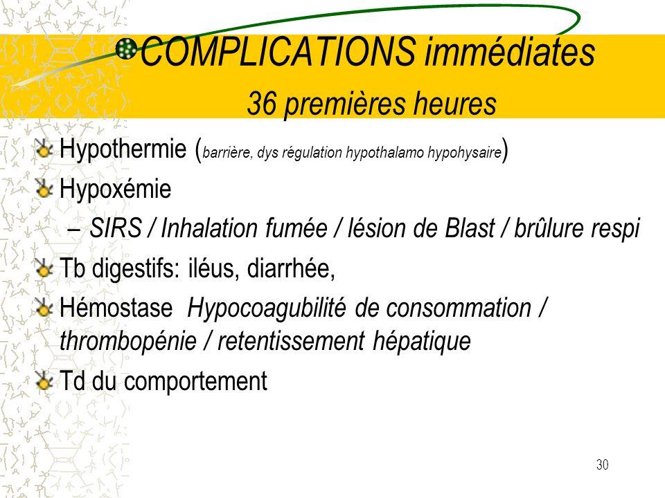 30 COMPLICATIONS immédiates 36 premières heures Hypothermie ( barrière, dys régulation hypothalamo hypohysaire ) Hypoxémie – SIRS / Inhalation fumée /