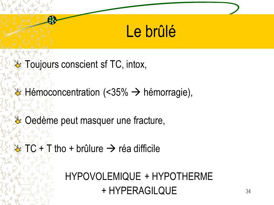 34 Le brûlé Toujours conscient sf TC, intox, Hémoconcentration (<35% hémorragie), Oedème peut masquer une fracture, TC + T tho + brûlure réa difficile