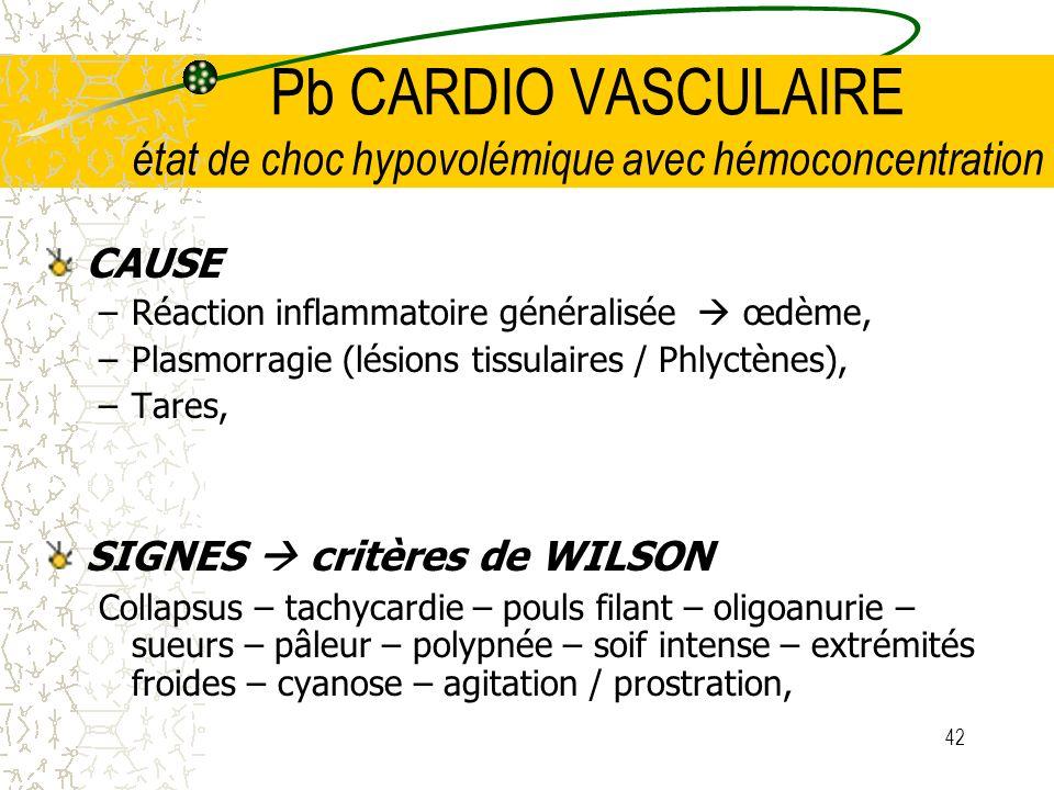 42 Pb CARDIO VASCULAIRE état de choc hypovolémique avec hémoconcentration CAUSE –Réaction inflammatoire généralisée œdème, –Plasmorragie (lésions tiss