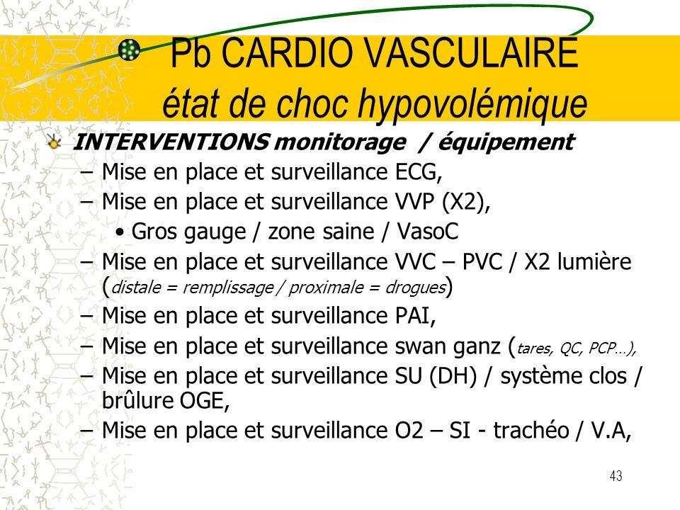 43 Pb CARDIO VASCULAIRE état de choc hypovolémique INTERVENTIONS monitorage / équipement –Mise en place et surveillance ECG, –Mise en place et surveil