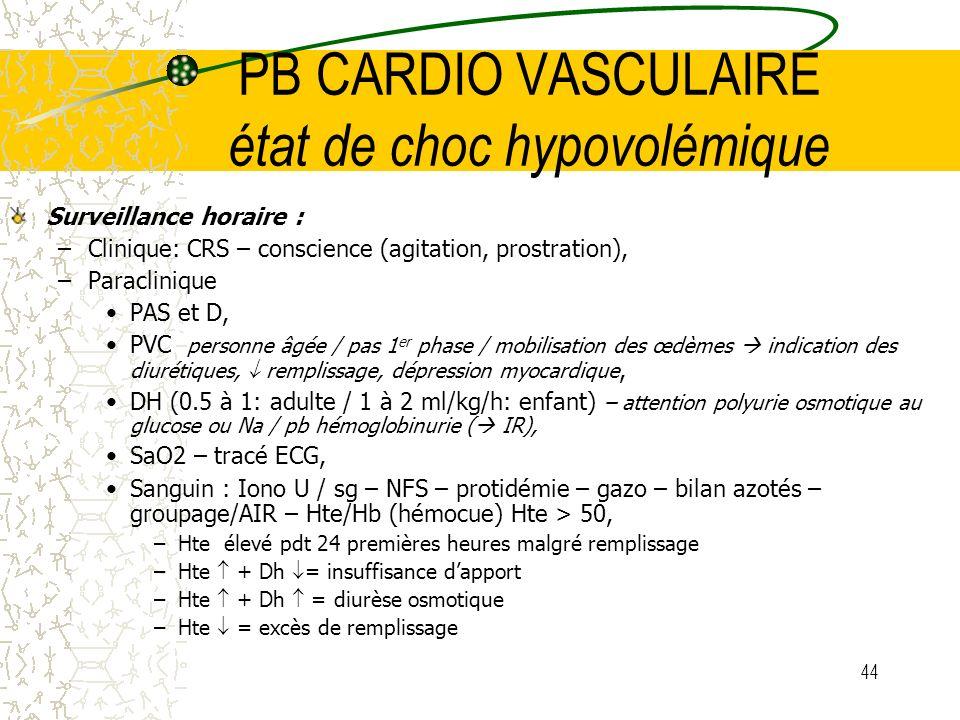 44 PB CARDIO VASCULAIRE état de choc hypovolémique Surveillance horaire : –Clinique: CRS – conscience (agitation, prostration), –Paraclinique PAS et D