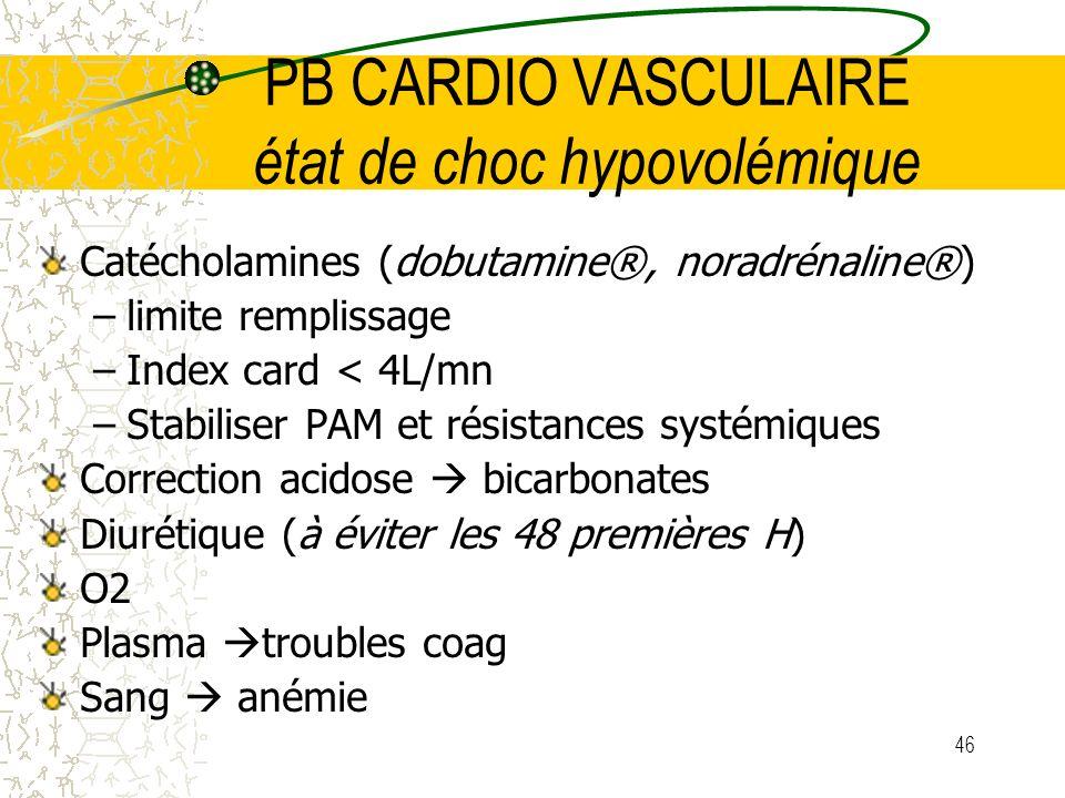 46 PB CARDIO VASCULAIRE état de choc hypovolémique Catécholamines (dobutamine®, noradrénaline®) –limite remplissage –Index card < 4L/mn –Stabiliser PA