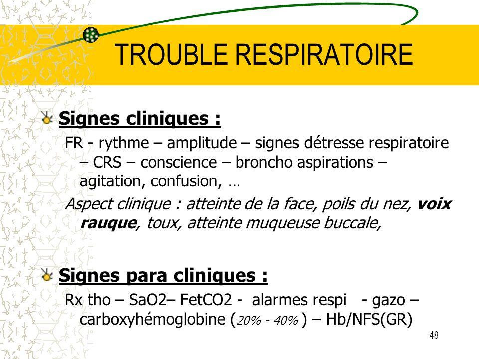 48 TROUBLE RESPIRATOIRE Signes cliniques : FR - rythme – amplitude – signes détresse respiratoire – CRS – conscience – broncho aspirations – agitation