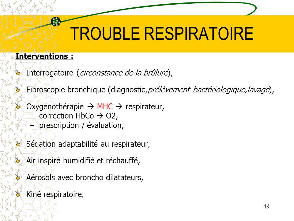 49 TROUBLE RESPIRATOIRE Interventions : Interrogatoire (circonstance de la brûlure), Fibroscopie bronchique (diagnostic,prélèvement bactériologique,la