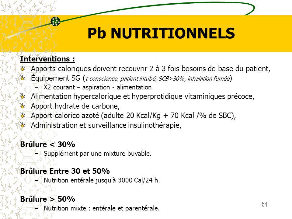 54 Pb NUTRITIONNELS Interventions : Apports caloriques doivent recouvrir 2 à 3 fois besoins de base du patient, Équipement SG ( t conscience, patient