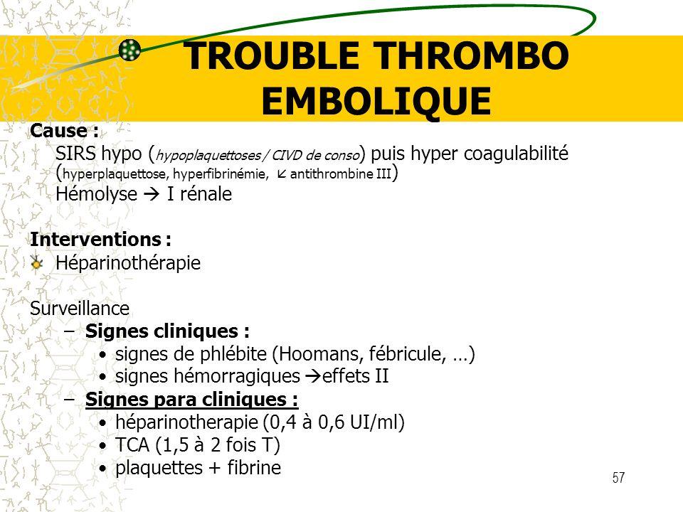 57 TROUBLE THROMBO EMBOLIQUE Cause : SIRS hypo ( hypoplaquettoses / CIVD de conso ) puis hyper coagulabilité ( hyperplaquettose, hyperfibrinémie, anti