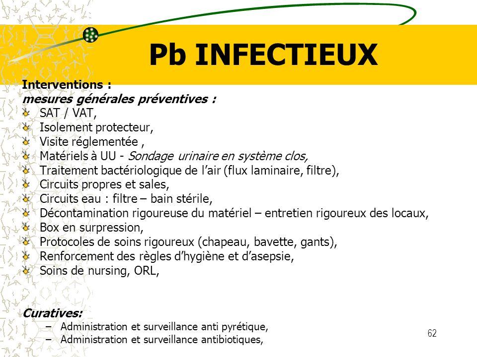 62 Pb INFECTIEUX Interventions : mesures générales préventives : SAT / VAT, Isolement protecteur, Visite réglementée, Matériels à UU - Sondage urinair
