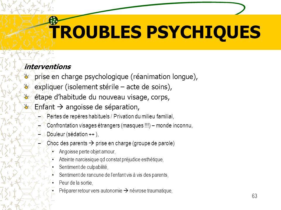63 TROUBLES PSYCHIQUES interventions prise en charge psychologique (réanimation longue), expliquer (isolement stérile – acte de soins), étape dhabitud