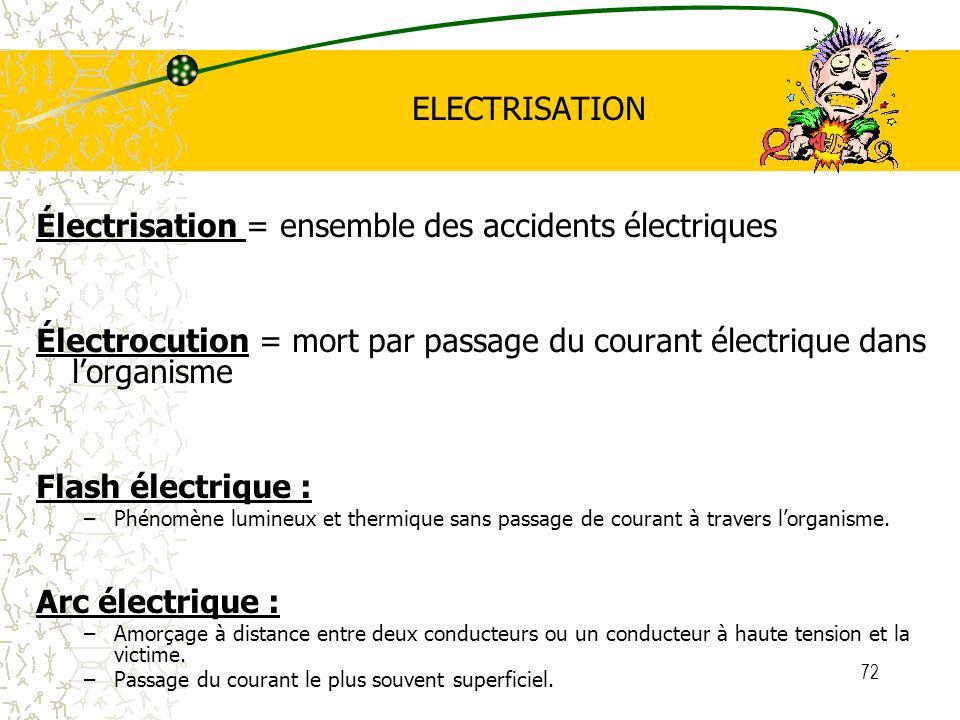 72 ELECTRISATION Électrisation = ensemble des accidents électriques Électrocution = mort par passage du courant électrique dans lorganisme Flash élect