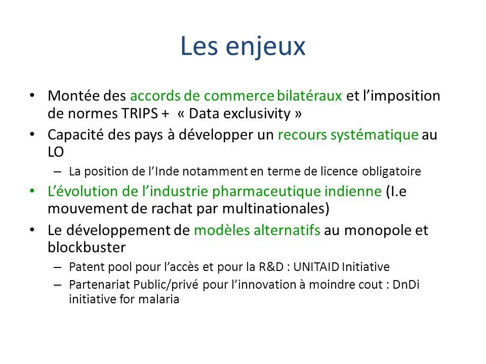 Les enjeux Montée des accords de commerce bilatéraux et limposition de normes TRIPS + « Data exclusivity » Capacité des pays à développer un recours s