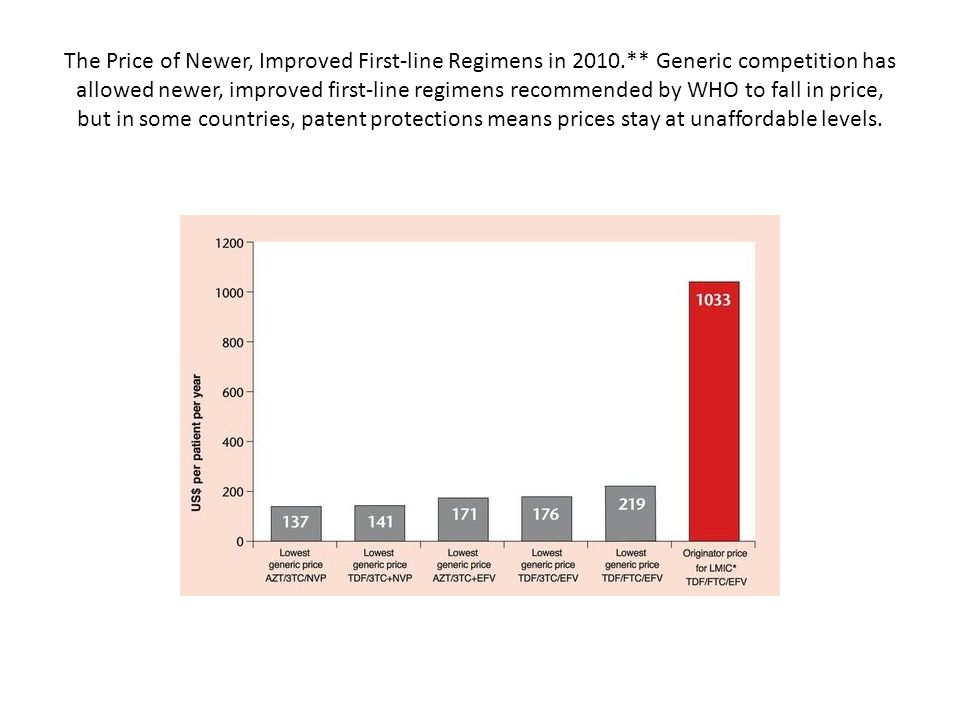 The Price of Newer, Improved First-line Regimens in 2010.** Generic competition has allowed newer, improved first-line regimens recommended by WHO to