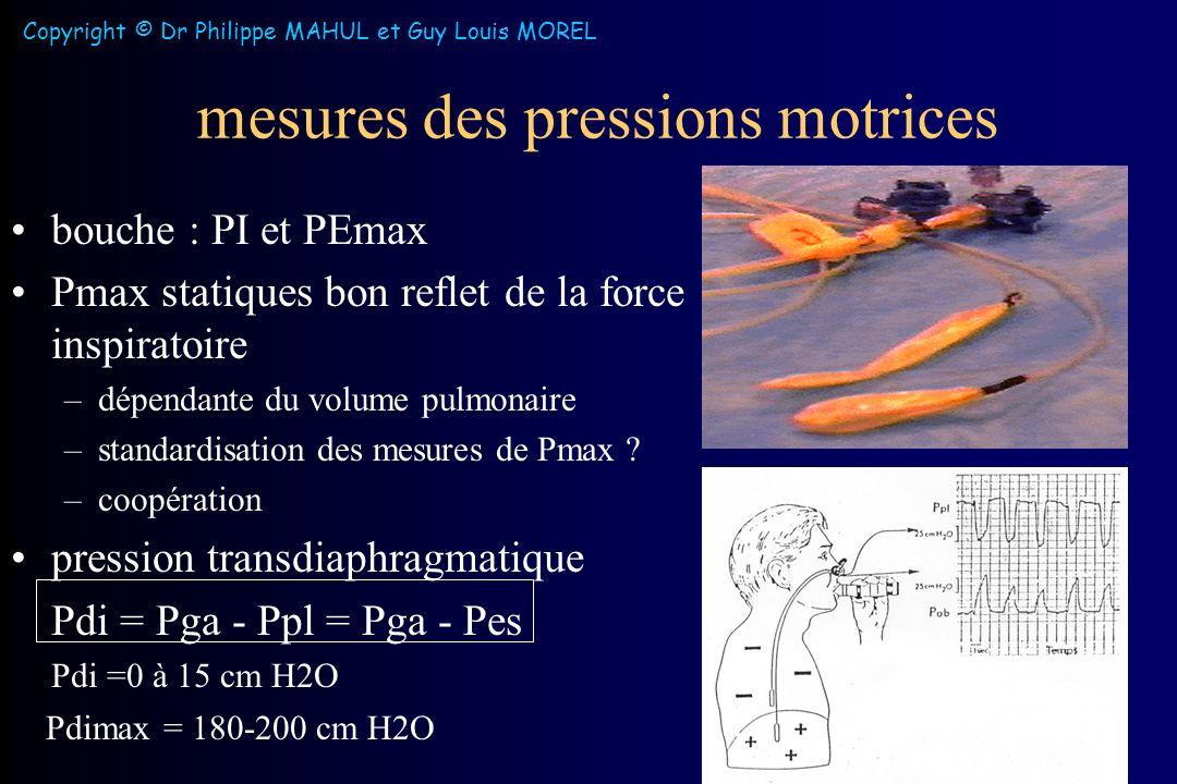 mesures des pressions motrices bouche : PI et PEmax Pmax statiques bon reflet de la force inspiratoire –dépendante du volume pulmonaire –standardisation des mesures de Pmax .