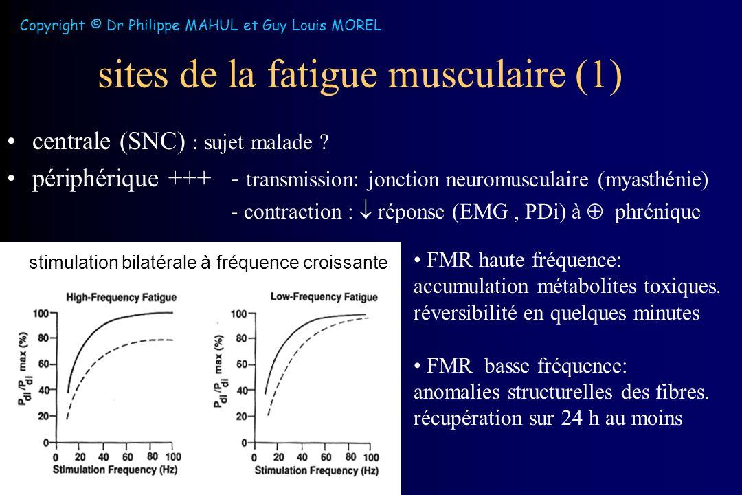 sites de la fatigue musculaire (1) centrale (SNC) : sujet malade .