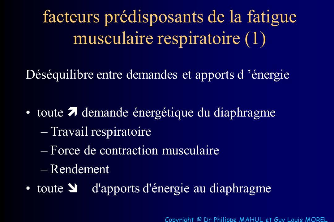 Déséquilibre entre demandes et apports d énergie toute demande énergétique du diaphragme –Travail respiratoire –Force de contraction musculaire –Rendement toute d apports d énergie au diaphragme facteurs prédisposants de la fatigue musculaire respiratoire (1) Copyright © Dr Philippe MAHUL et Guy Louis MOREL