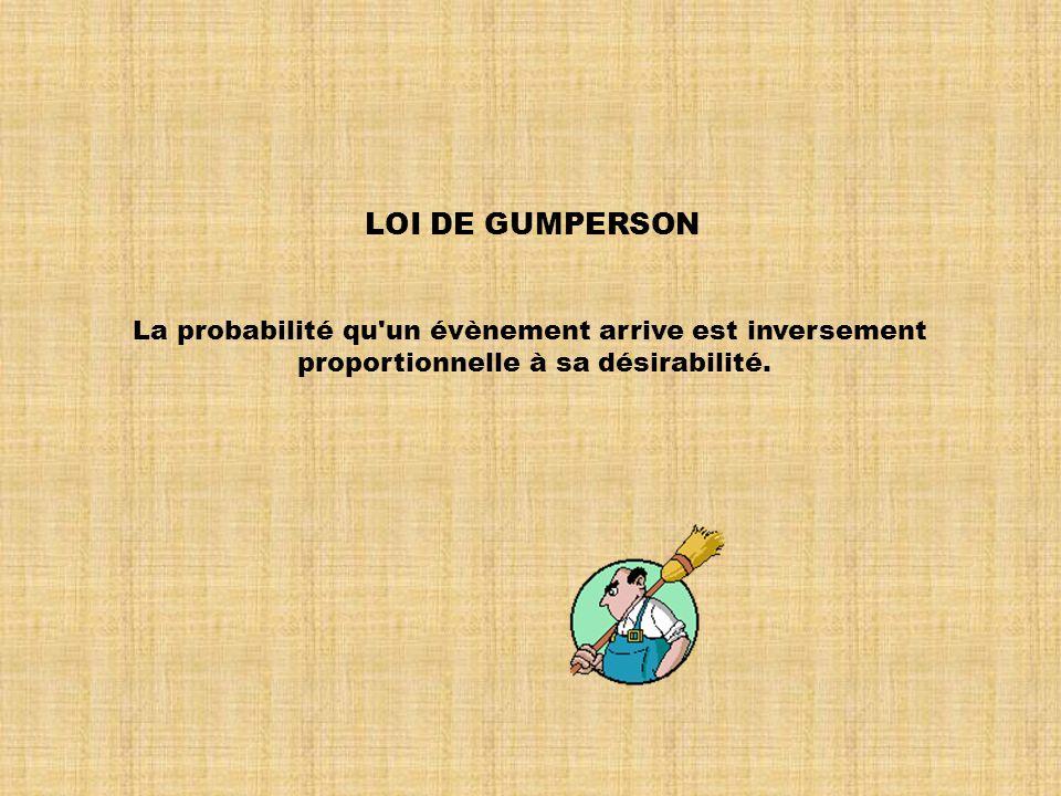 LOI DE GUMPERSON La probabilité qu un évènement arrive est inversement proportionnelle à sa désirabilité.