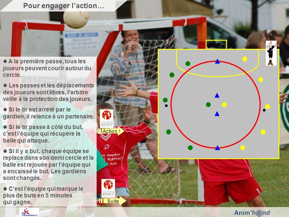 Animh@nd Suite Pour engager laction… A la première passe, tous les joueurs peuvent courir autour du cercle.