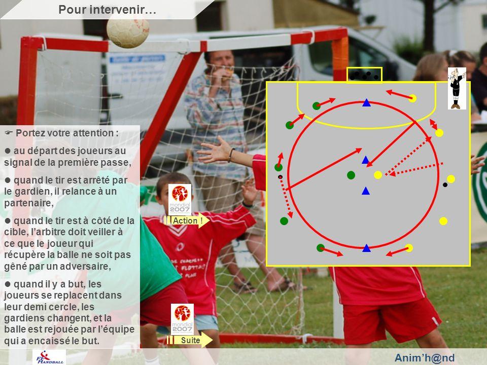 Animh@nd Portez votre attention : au départ des joueurs au signal de la première passe, quand le tir est arrêté par le gardien, il relance à un partenaire, quand le tir est à côté de la cible, larbitre doit veiller à ce que le joueur qui récupère la balle ne soit pas gêné par un adversaire, quand il y a but, les joueurs se replacent dans leur demi cercle, les gardiens changent, et la balle est rejouée par léquipe qui a encaissé le but.