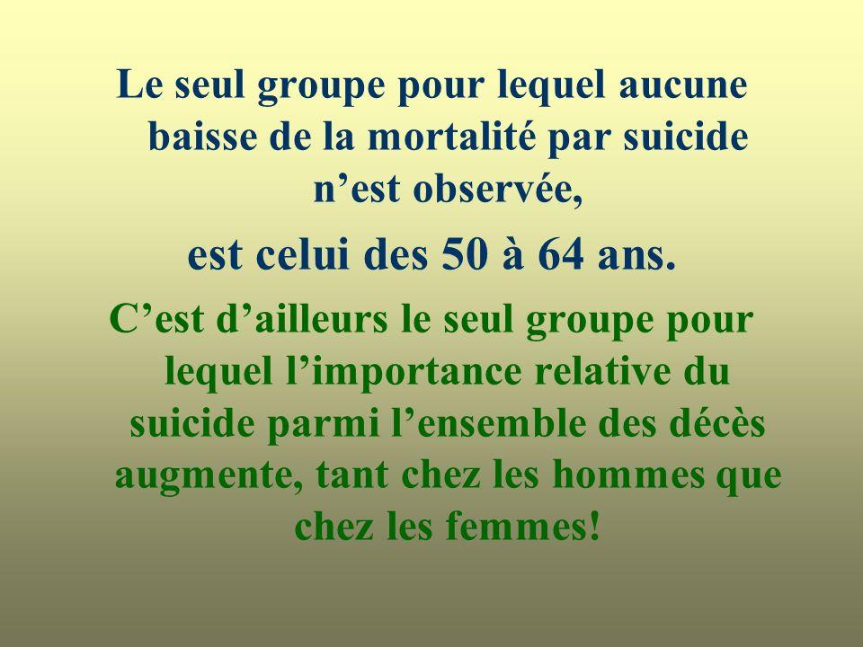 Le seul groupe pour lequel aucune baisse de la mortalité par suicide nest observée, est celui des 50 à 64 ans.