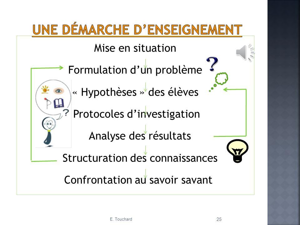 Mise en situation Formulation dun problème « Hypothèses » des élèves Protocoles dinvestigation Analyse des résultats Structuration des connaissances C