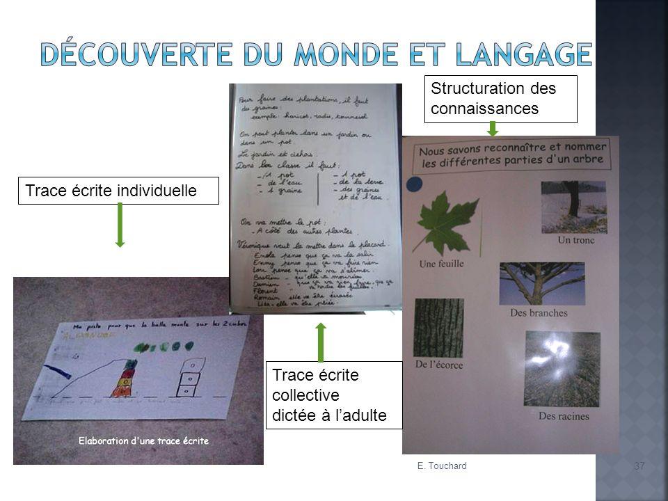 E. Touchard 37 Trace écrite individuelle Trace écrite collective dictée à ladulte Structuration des connaissances