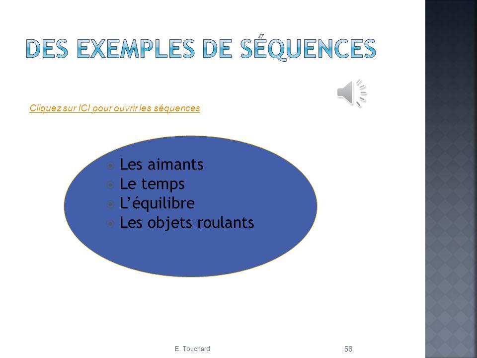 Les aimants Le temps Léquilibre Les objets roulants E. Touchard 56 Cliquez sur ICI pour ouvrir les séquences