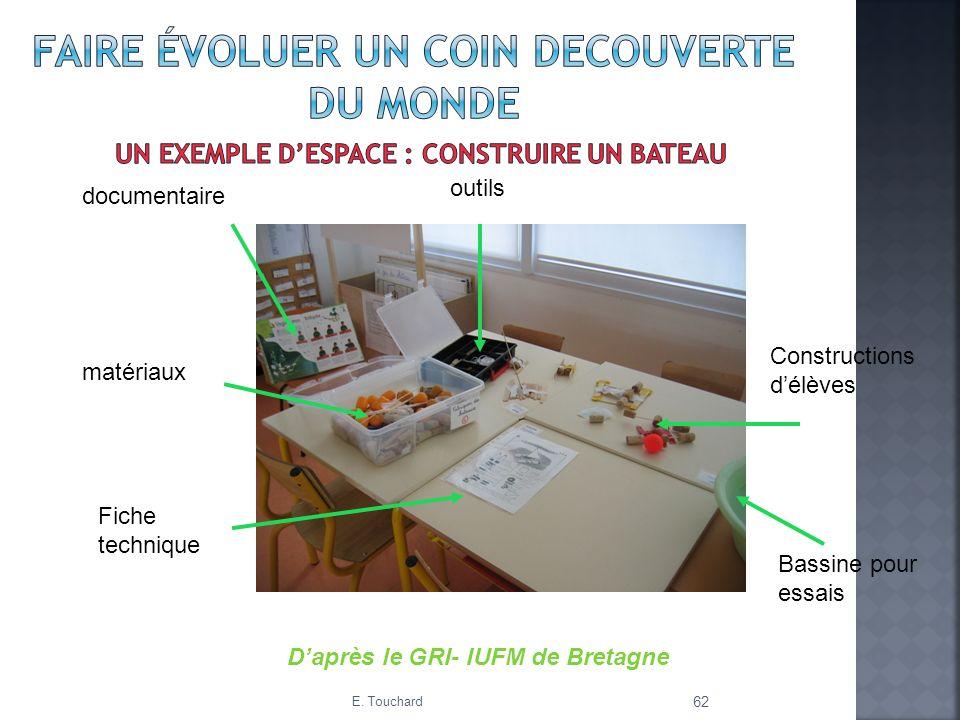 E. Touchard 62 documentaire matériaux outilsConstructions délèves Fiche technique Bassine pour essais Daprès le GRI- IUFM de Bretagne