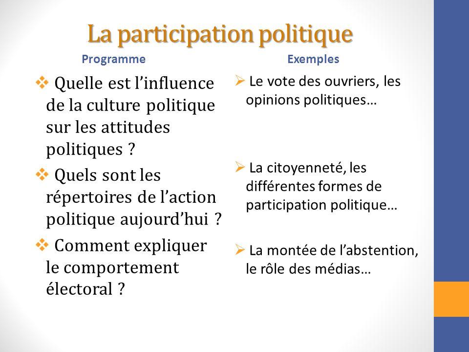 La participation politique Programme Quelle est linfluence de la culture politique sur les attitudes politiques ? Quels sont les répertoires de lactio