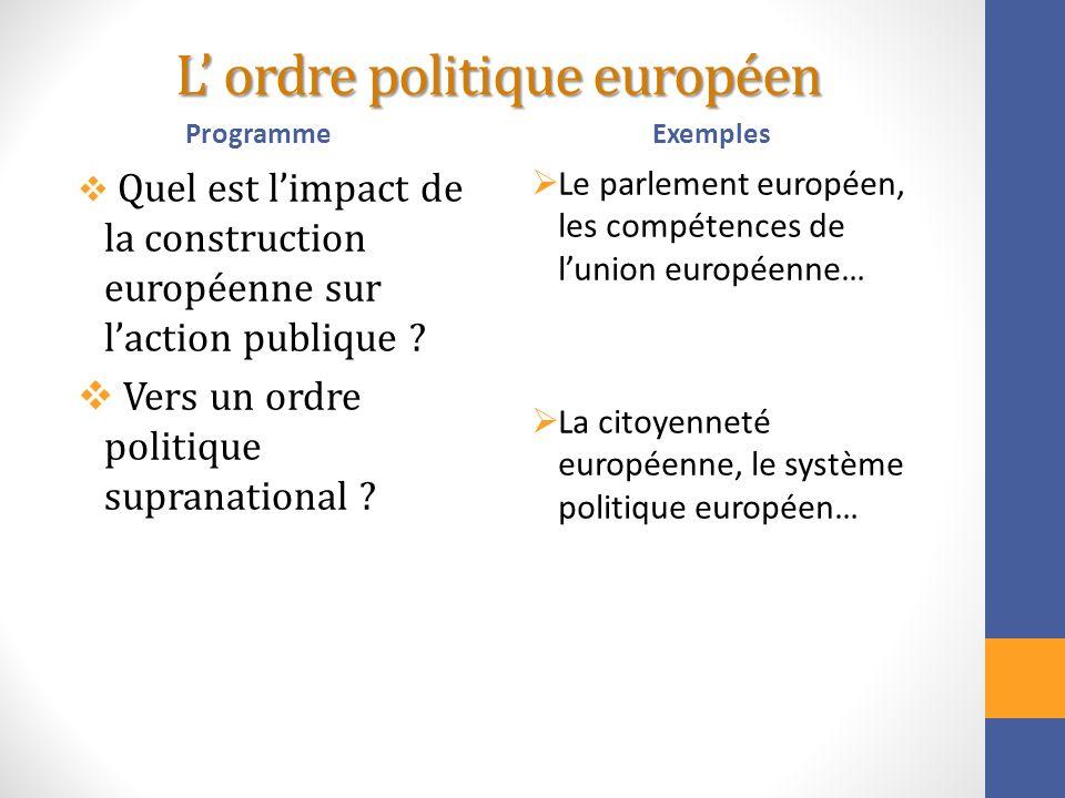 L ordre politique européen Programme Quel est limpact de la construction européenne sur laction publique ? Vers un ordre politique supranational ? Exe