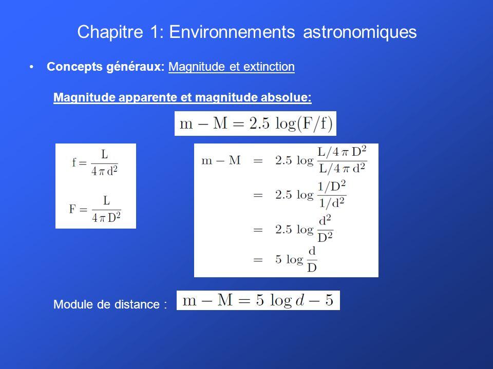 Chapitre 1: Environnements astronomiques Concepts généraux: Magnitude et extinction Magnitude apparente et magnitude absolue: Module de distance :