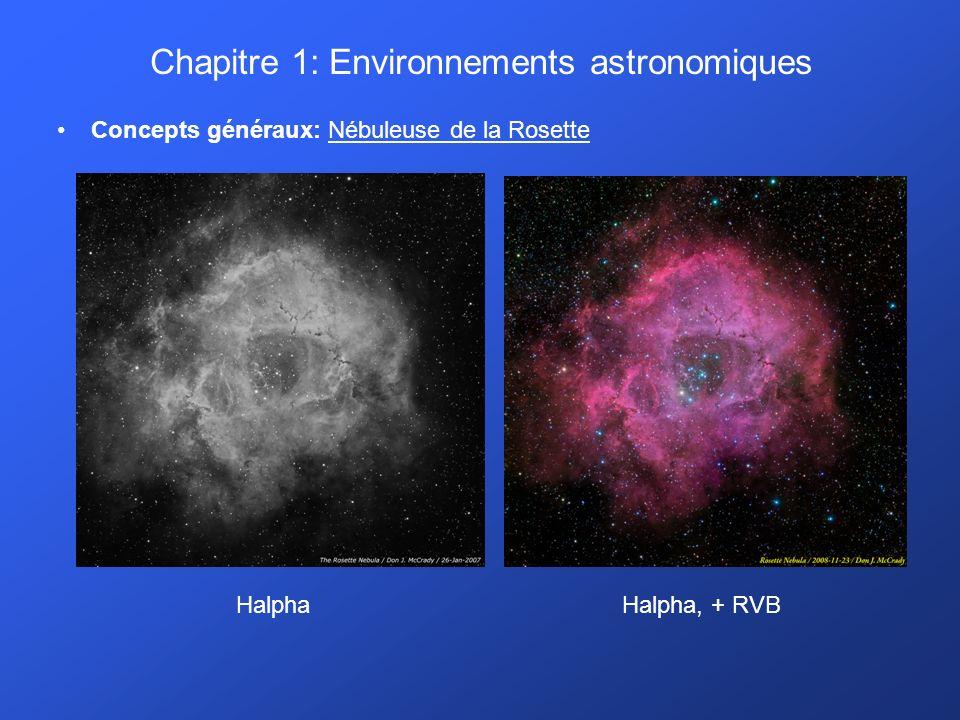 Chapitre 1: Environnements astronomiques Concepts généraux: Nébuleuse de la Rosette HalphaHalpha, + RVB