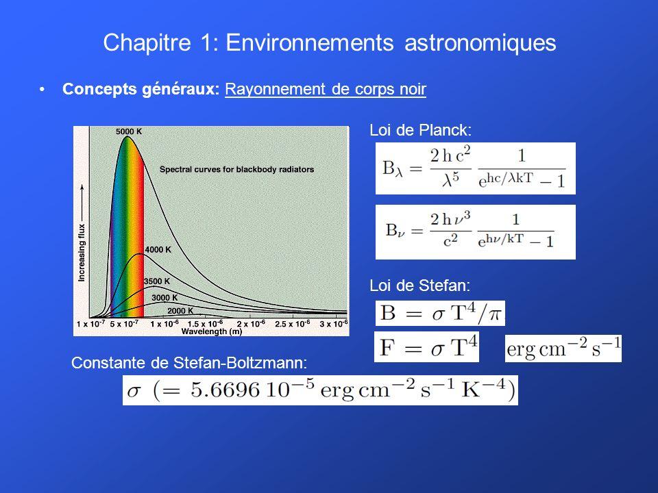 Chapitre 1: Environnements astronomiques Concepts généraux: Magnitude et extinction Couleur: Le concept de couleur, en photométrie, est simplement défini comme étant la différence de magnitudes exprimées dans deux bandes distinctes Par exemple : B – V La couleur exprime localement la pente de l émission de corps noir d une étoile.