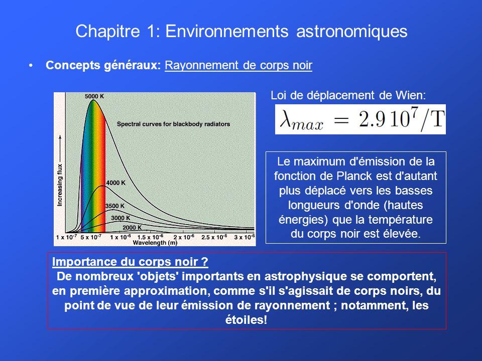 Chapitre 1: Environnements astronomiques Concepts généraux: Rayonnement de corps noir Loi de déplacement de Wien: Le maximum d émission de la fonction de Planck est d autant plus déplacé vers les basses longueurs d onde (hautes énergies) que la température du corps noir est élevée.