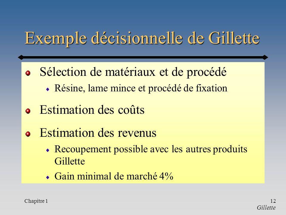 Chapitre 112 Exemple décisionnelle de Gillette Sélection de matériaux et de procédé Résine, lame mince et procédé de fixation Estimation des coûts Estimation des revenus Recoupement possible avec les autres produits Gillette Gain minimal de marché 4% Gillette