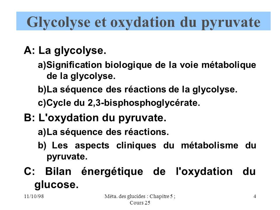 11/10/984Méta. des glucides : Chapitre 5 ; Cours 25 Glycolyse et oxydation du pyruvate A: La glycolyse. a)Signification biologique de la voie métaboli