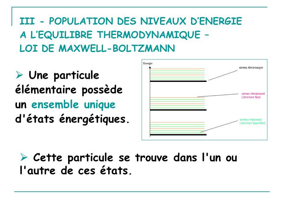 Une particule élémentaire possède un ensemble unique d'états énergétiques. III - POPULATION DES NIVEAUX DENERGIE A LEQUILIBRE THERMODYNAMIQUE – LOI DE