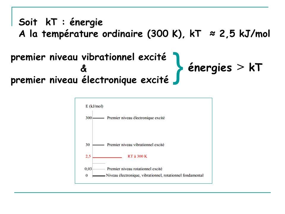 Soit kT : énergie A la température ordinaire (300 K), kT 2,5 kJ/mol premier niveau vibrationnel excité & premier niveau électronique excité énergies >