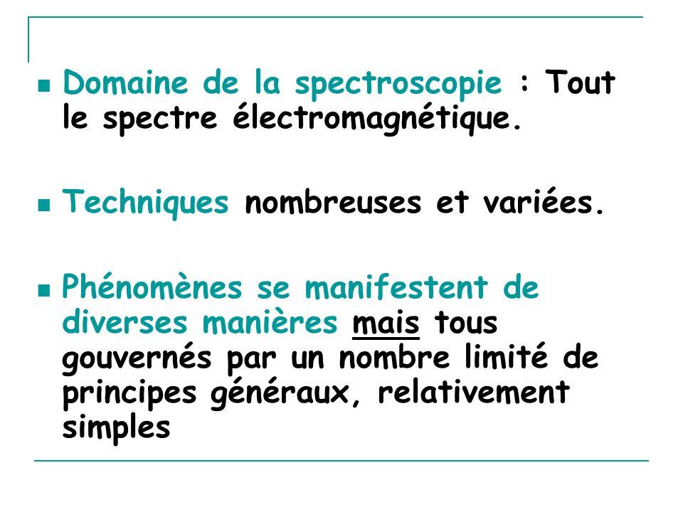 Domaine de la spectroscopie : Tout le spectre électromagnétique. Techniques nombreuses et variées. Phénomènes se manifestent de diverses manières mais