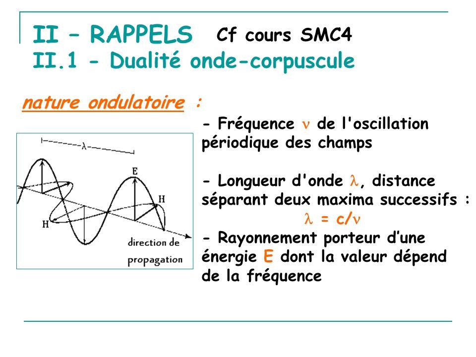 II – RAPPELS II.1 - Dualité onde-corpuscule nature ondulatoire : - Fréquence de l'oscillation périodique des champs - Longueur d'onde, distance sépara
