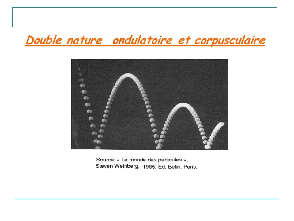 Double nature ondulatoire et corpusculaire