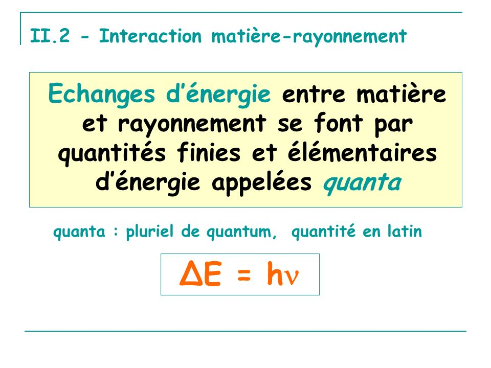 ΔE = h Echanges dénergie entre matière et rayonnement se font par quantités finies et élémentaires dénergie appelées quanta quanta : pluriel de quantu