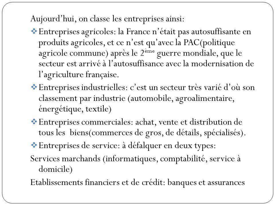 Aujourdhui, on classe les entreprises ainsi: Entreprises agricoles: la France nétait pas autosuffisante en produits agricoles, et ce nest quavec la PAC(politique agricole commune) après le 2 ème guerre mondiale, que le secteur est arrivé à lautosuffisance avec la modernisation de lagriculture française.