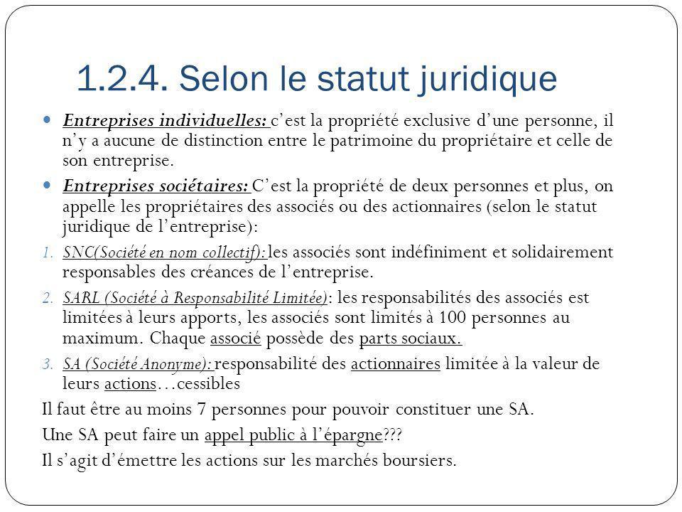 1.2.4. Selon le statut juridique Entreprises individuelles: cest la propriété exclusive dune personne, il ny a aucune de distinction entre le patrimoi