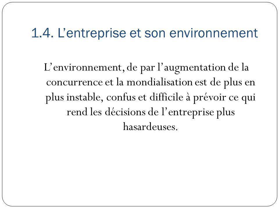 1.4. Lentreprise et son environnement Lenvironnement, de par laugmentation de la concurrence et la mondialisation est de plus en plus instable, confus