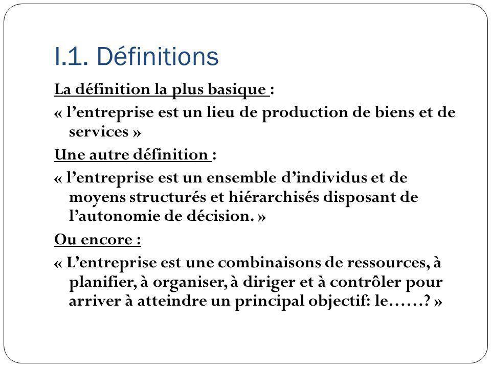 I.1. Définitions La définition la plus basique : « lentreprise est un lieu de production de biens et de services » Une autre définition : « lentrepris