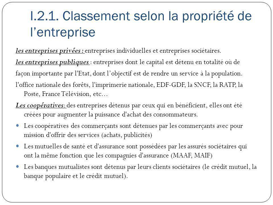 I.2.1. Classement selon la propriété de lentreprise les entreprises privées : entreprises individuelles et entreprises sociétaires. les entreprises pu