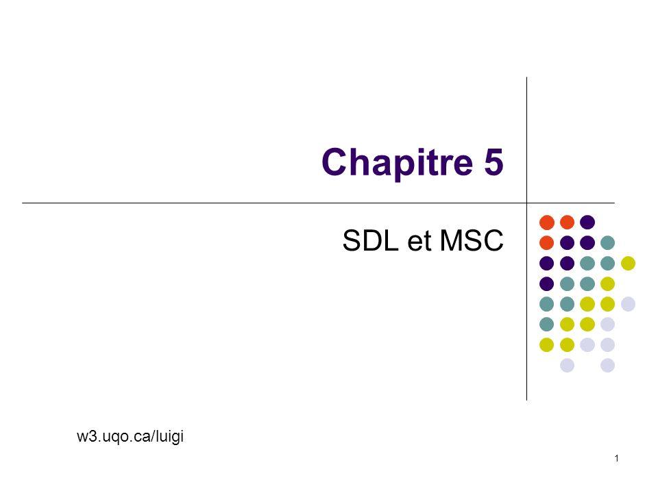 1 Chapitre 5 SDL et MSC w3.uqo.ca/luigi