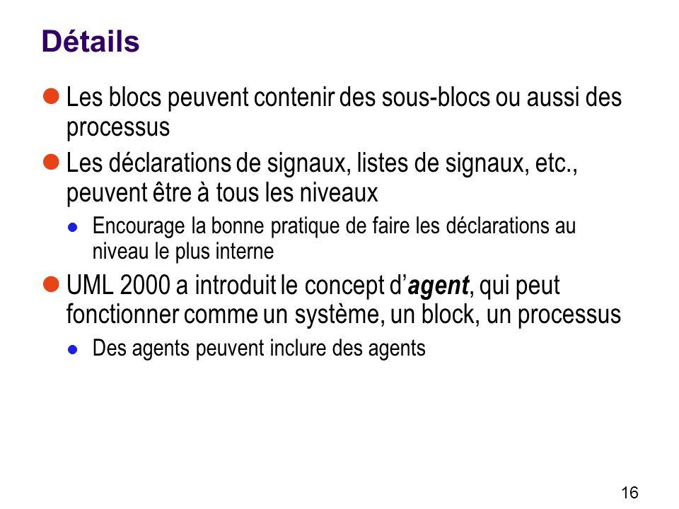 16 Détails Les blocs peuvent contenir des sous-blocs ou aussi des processus Les déclarations de signaux, listes de signaux, etc., peuvent être à tous les niveaux Encourage la bonne pratique de faire les déclarations au niveau le plus interne UML 2000 a introduit le concept d agent, qui peut fonctionner comme un système, un block, un processus Des agents peuvent inclure des agents