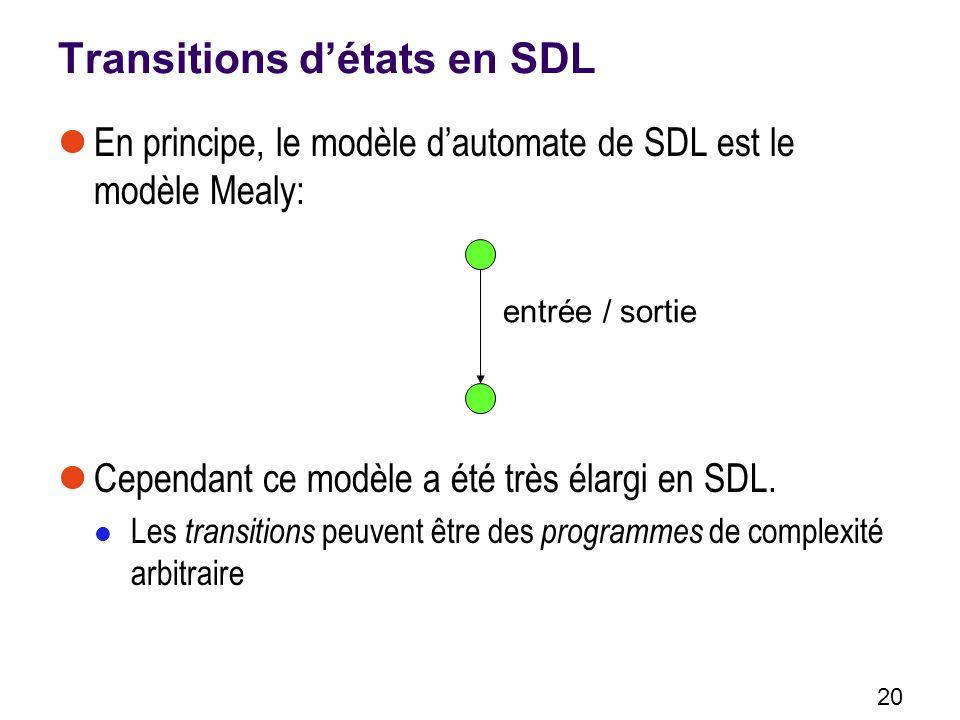 20 Transitions détats en SDL En principe, le modèle dautomate de SDL est le modèle Mealy: Cependant ce modèle a été très élargi en SDL.